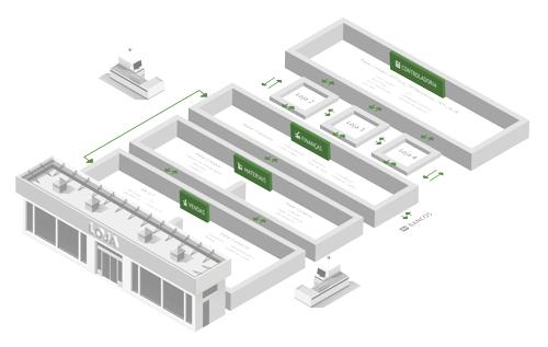 Infográfico WK Varejo - Solução para Comércio Varejista