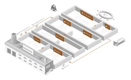 ERP WK Indústrial - Solução para Indústria e Manufatura | WK Sistemas